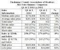 TCAR Housing Data