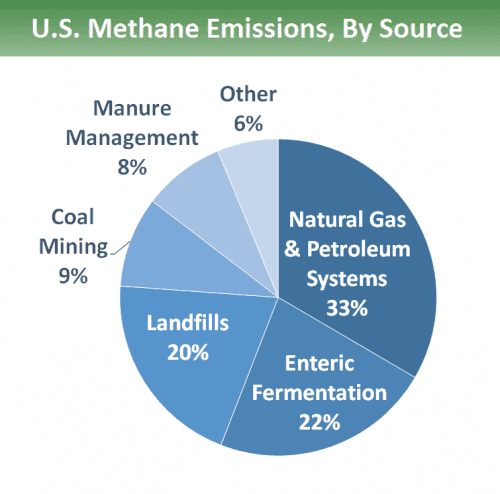 Inventory of U.S. Greenhouse Gas Emissions and Sinks: 1990–2014