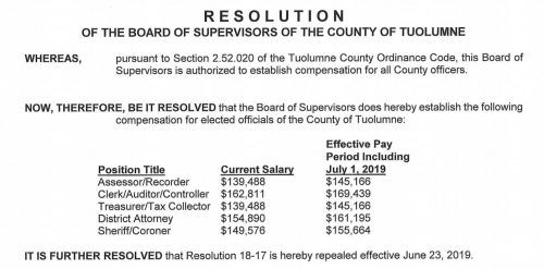Proposed Changes To Elected Official Salaries