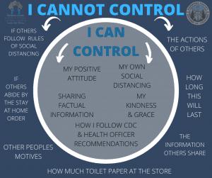 I Cannot Control/I can control