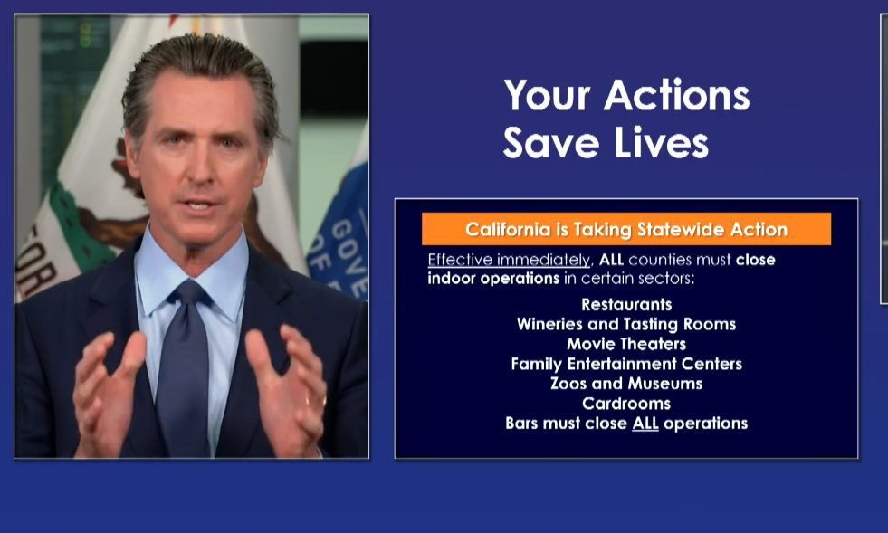 Newsom Orders Closure Of Indoor Activity At Gyms, Salons, Churches | KFI