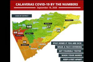 Calaveras County Public Health COVID-19 numbers 9-18-20