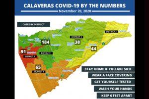 Calaveras County Public Health COVID-19 numbers-11-20-2020