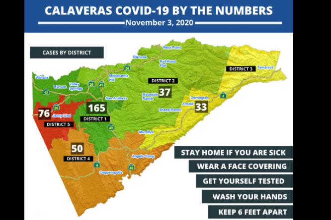 Calaveras County Public Health COVID-19 numbers