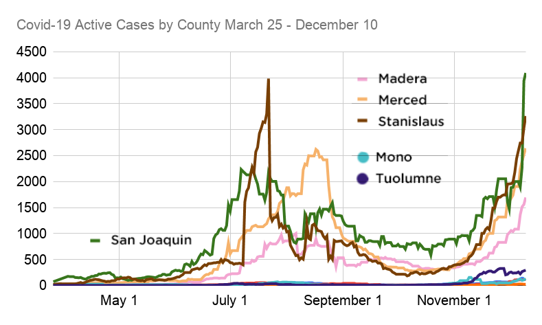 Covid-19-Active-Cases-by-County-March-25