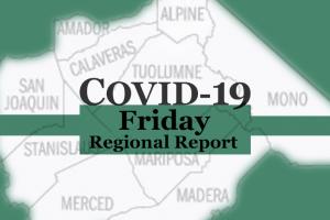COVID-19 region report